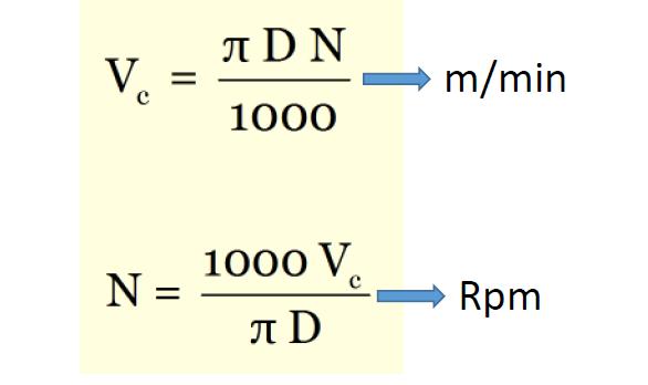 Cálculo de revoluciones rpm
